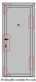 Guide Achat Porte Blindée